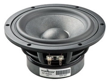 Picture for category Midwoofer 7 Inch